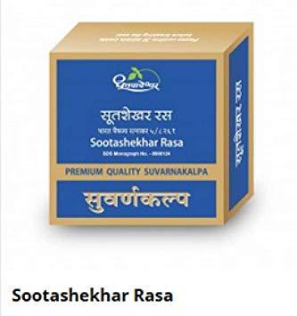 Dhootpapeshwar SOOTSHEKHAR S Y